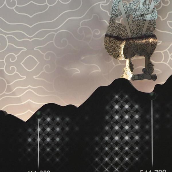 Motif Kawung Batik Fractal untuk IDX